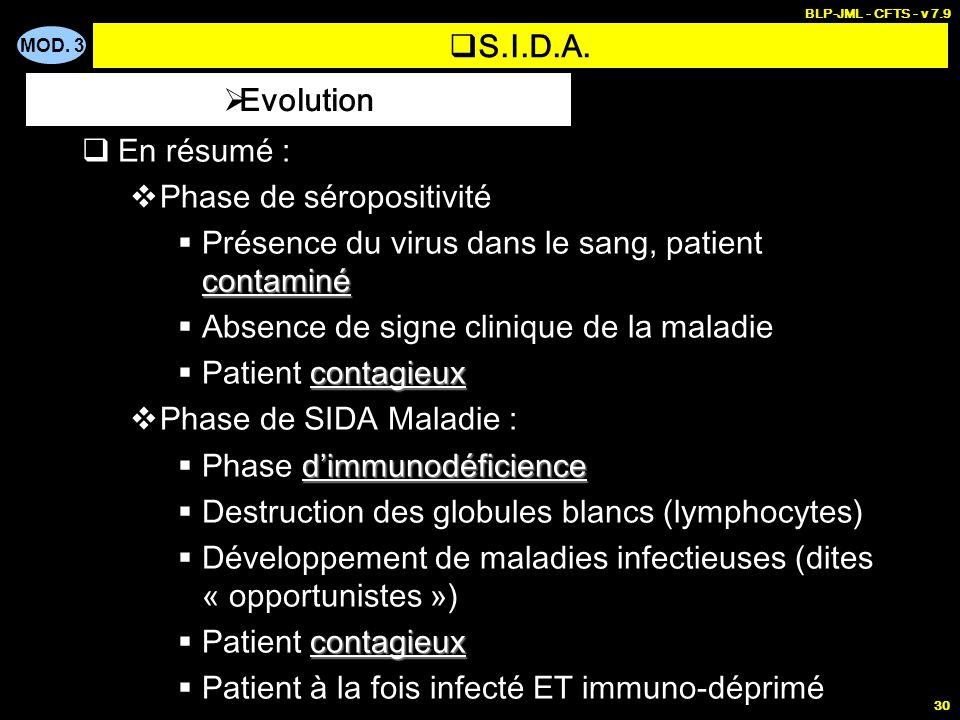 MOD.3 BLP-JML - CFTS - v 7.9 30 S.I.D.A.