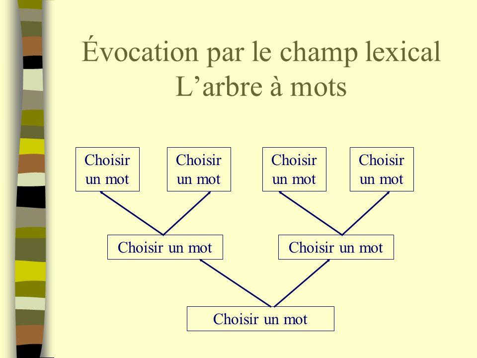 Évocation par le champ lexical Larbre à mots Choisir un mot