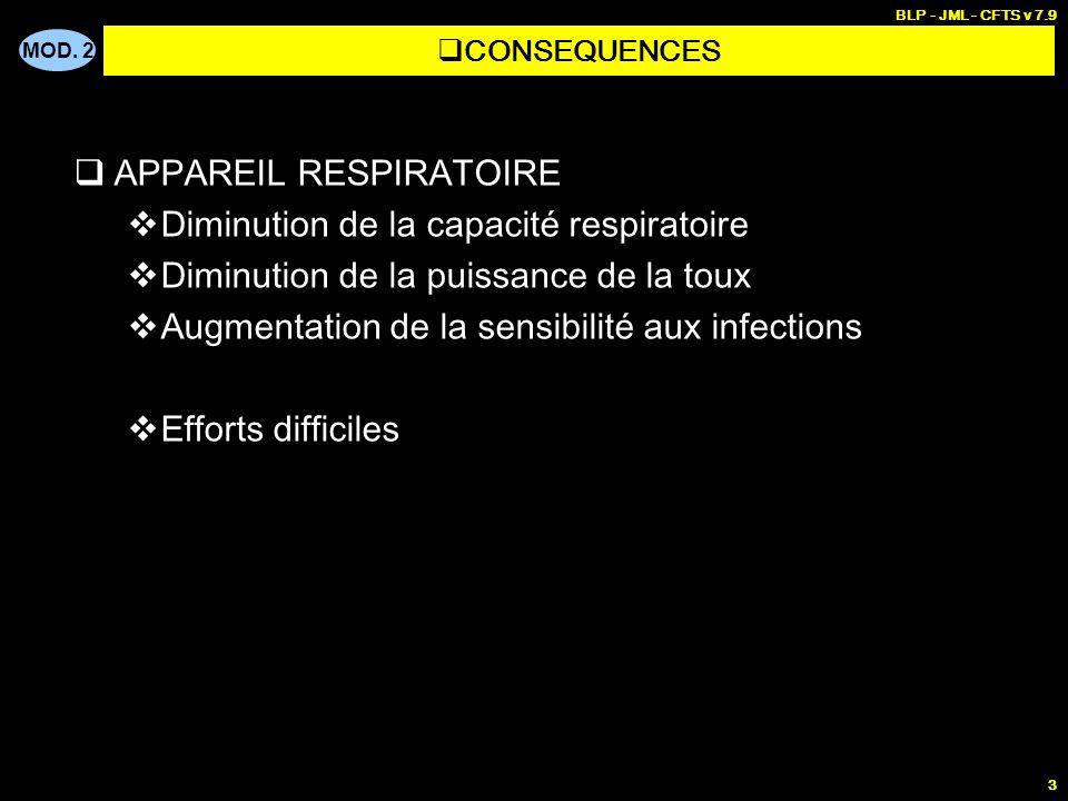 MOD. 2 BLP - JML - CFTS v 7.9 3 APPAREIL RESPIRATOIRE Diminution de la capacité respiratoire Diminution de la puissance de la toux Augmentation de la