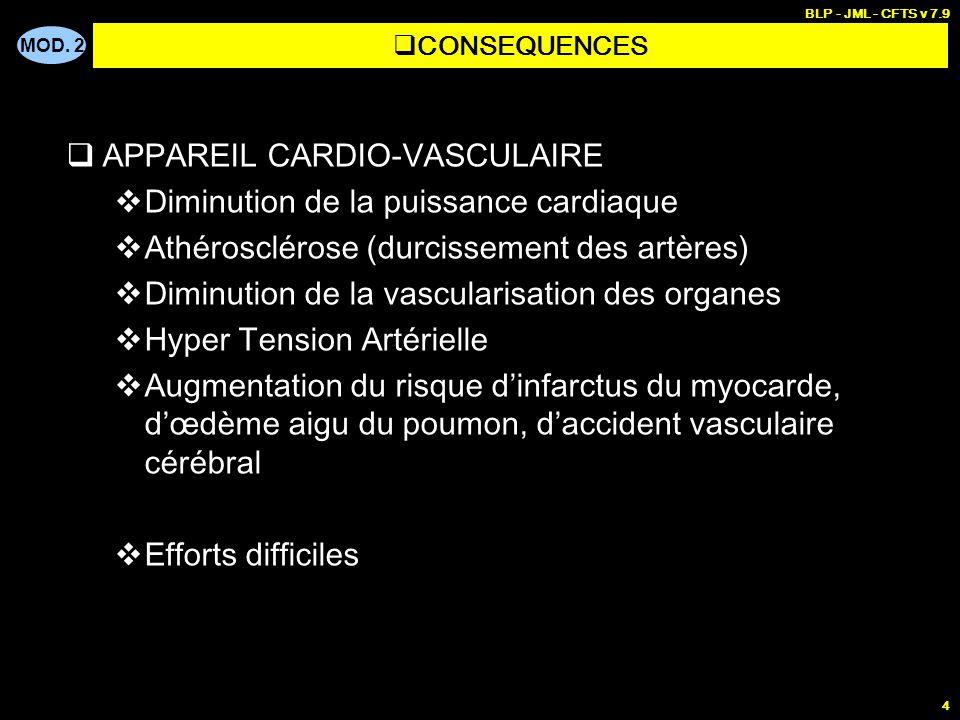 MOD. 2 BLP - JML - CFTS v 7.9 4 APPAREIL CARDIO-VASCULAIRE Diminution de la puissance cardiaque Athérosclérose (durcissement des artères) Diminution d