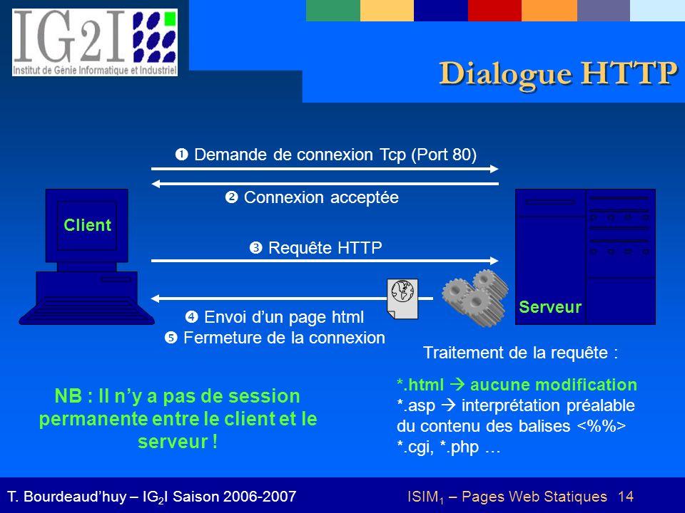 ISIM 1 – Pages Web Statiques 14T. Bourdeaudhuy – IG 2 I Saison 2006-2007 Dialogue HTTP Client Serveur Demande de connexion Tcp (Port 80) Connexion acc