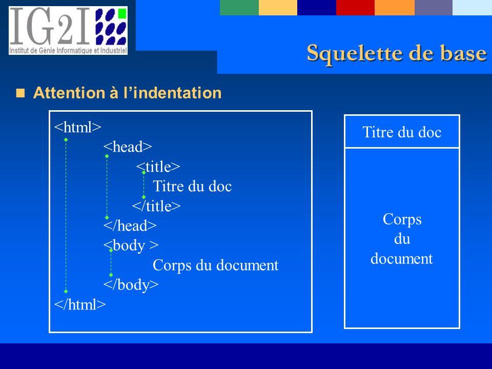 Squelette de base Attention à lindentation Titre du doc Corps du document Titre du doc Corps du document