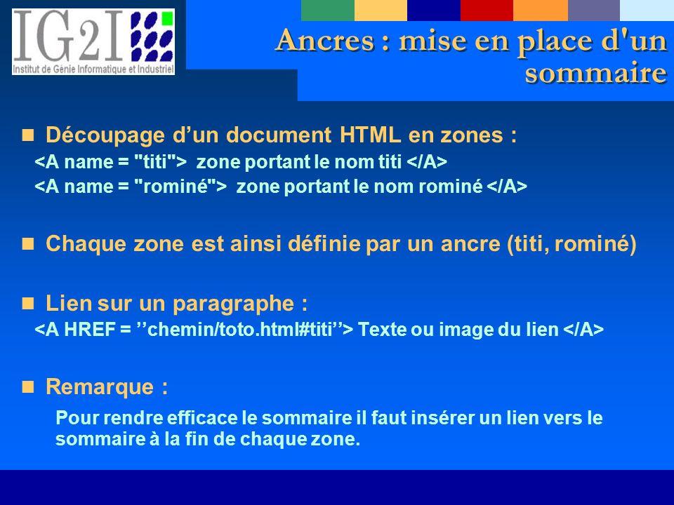 Ancres : mise en place d'un sommaire Découpage dun document HTML en zones : zone portant le nom titi zone portant le nom rominé Chaque zone est ainsi