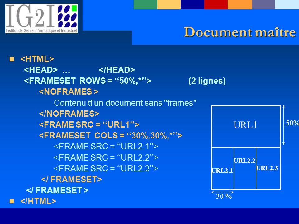 URL1 URL2.1 URL2.2 URL2.3 30 % 50% Document maître … (2 lignes) Contenu dun document sans