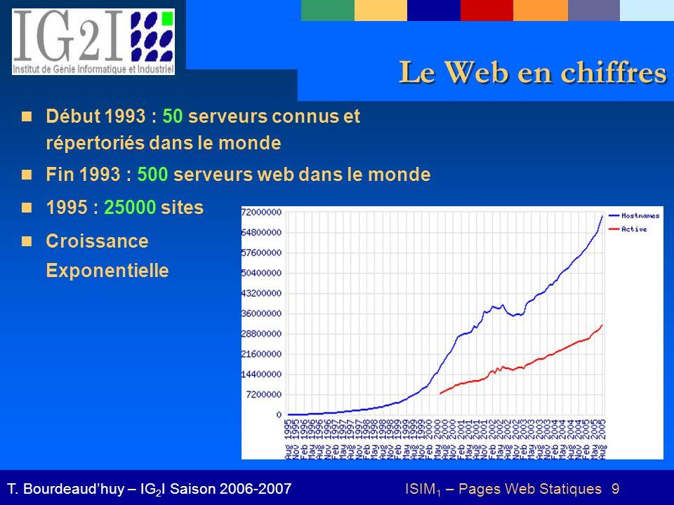 ISIM 1 – Pages Web Statiques 9T. Bourdeaudhuy – IG 2 I Saison 2006-2007 Le Web en chiffres Début 1993 : 50 serveurs connus et répertoriés dans le mond