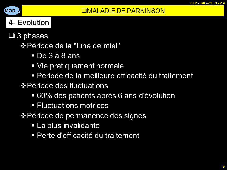 MOD. 2 BLP - JML - CFTS v 7.9 6 3 phases Période de la