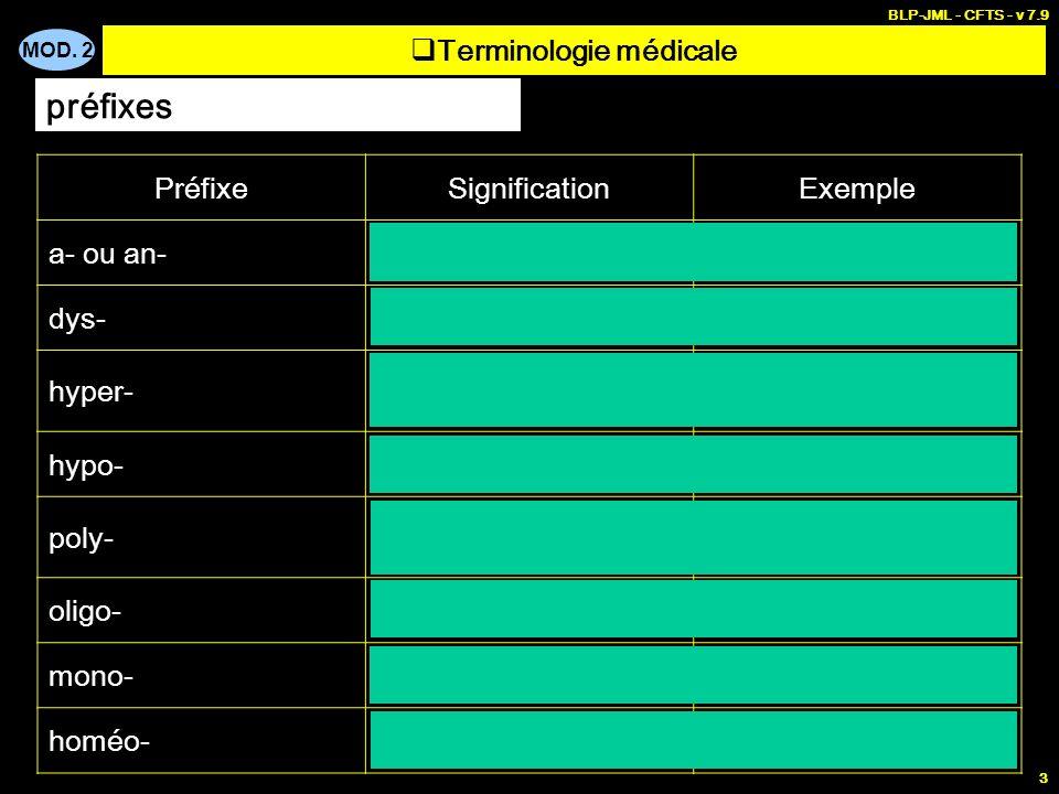 MOD. 2 BLP-JML - CFTS - v 7.9 3 Terminologie médicale préfixes PréfixeSignificationExemple a- ou an-Absence de, carenceAnémie, anorexie dys-Anormal, g