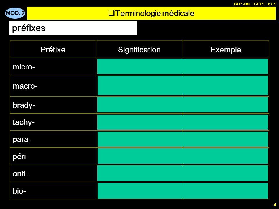MOD. 2 BLP-JML - CFTS - v 7.9 4 Terminologie médicale préfixes PréfixeSignificationExemple micro-Très petitMicroorganisme macro-grand Macrophage, macr