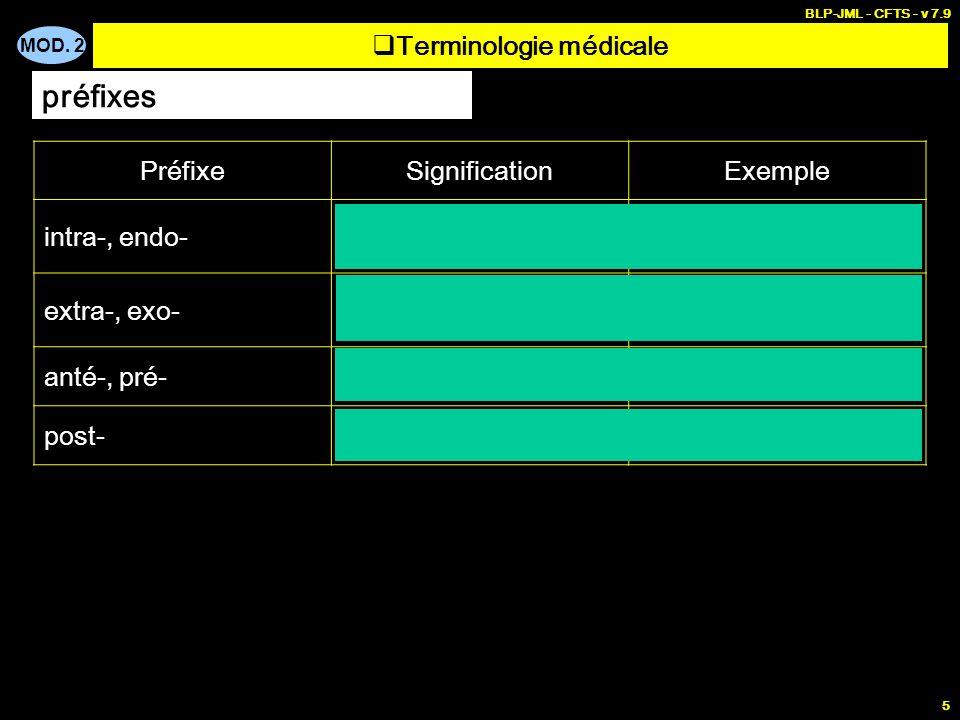MOD. 2 BLP-JML - CFTS - v 7.9 5 Terminologie médicale préfixes PréfixeSignificationExemple intra-, endo-À lintérieur Intraveineuse, endoscopie extra-,