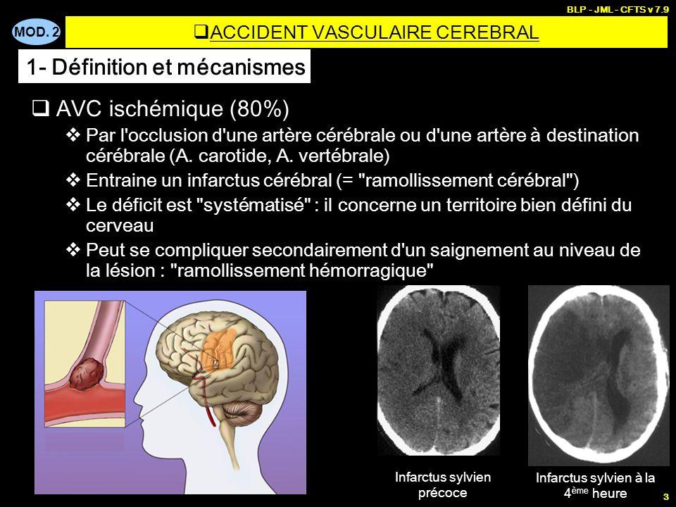 MOD. 2 BLP - JML - CFTS v 7.9 3 ACCIDENT VASCULAIRE CEREBRAL AVC ischémique (80%) Par l'occlusion d'une artère cérébrale ou d'une artère à destination