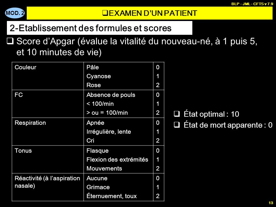 MOD. 2 BLP - JML - CFTS v 7.9 13 EXAMEN DUN PATIENT Score dApgar (évalue la vitalité du nouveau-né, à 1 puis 5, et 10 minutes de vie) 1-Définition2-Et