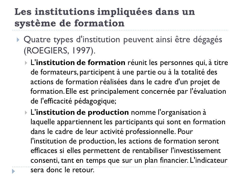 Les institutions impliquées dans un système de formation Quatre types d'institution peuvent ainsi être dégagés (ROEGIERS, 1997). L'institution de form