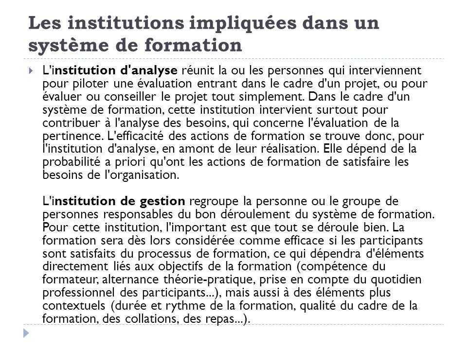 Les institutions impliquées dans un système de formation L'institution d'analyse réunit la ou les personnes qui interviennent pour piloter une évaluat