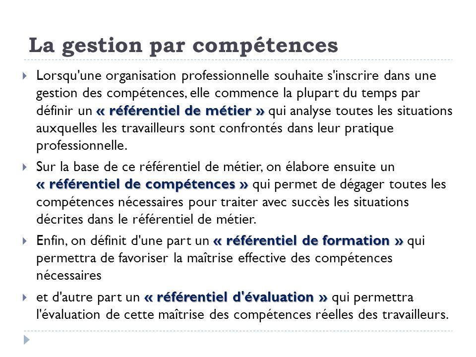 « référentiel de métier » Lorsqu'une organisation professionnelle souhaite s'inscrire dans une gestion des compétences, elle commence la plupart du te
