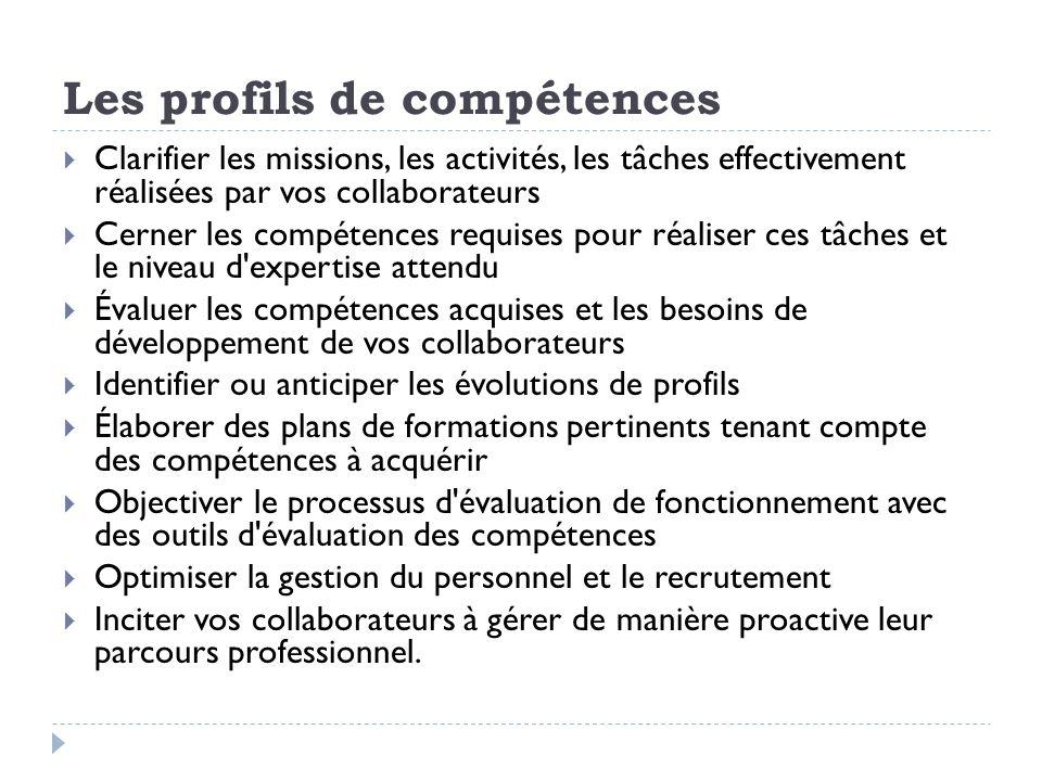 Les profils de compétences Clarifier les missions, les activités, les tâches effectivement réalisées par vos collaborateurs Cerner les compétences req