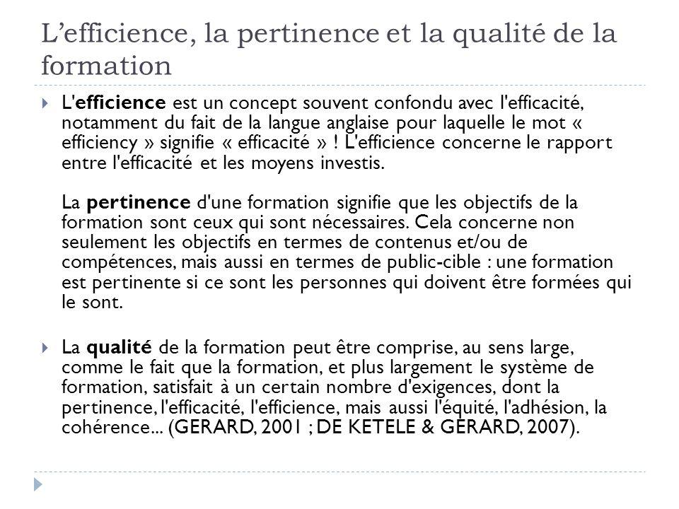 Lefficience, la pertinence et la qualité de la formation L'efficience est un concept souvent confondu avec l'efficacité, notamment du fait de la langu