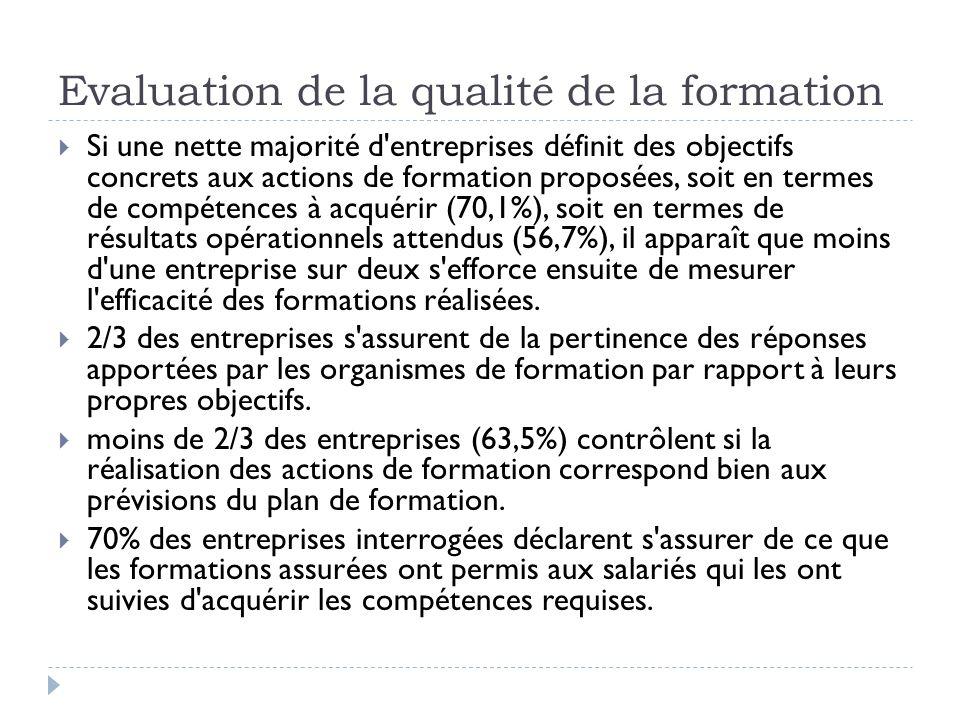 Evaluation de la qualité de la formation Si une nette majorité d'entreprises définit des objectifs concrets aux actions de formation proposées, soit e