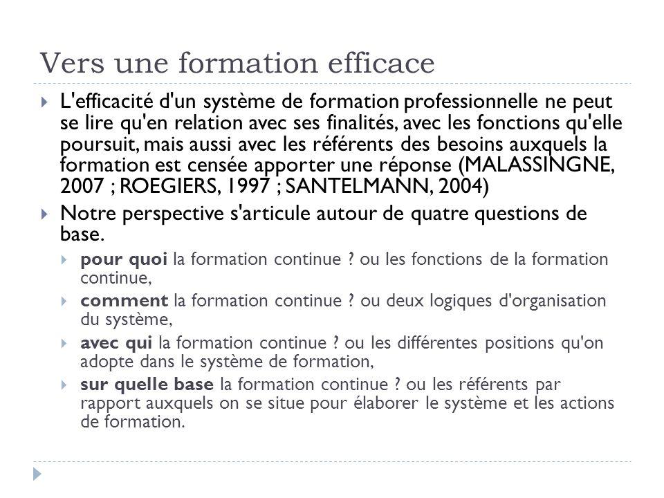 Vers une formation efficace L'efficacité d'un système de formation professionnelle ne peut se lire qu'en relation avec ses finalités, avec les fonctio