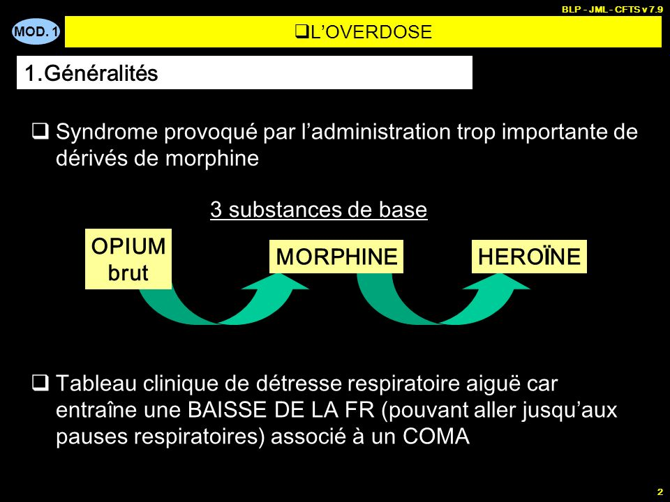 MOD. 1 BLP - JML - CFTS v 7.9 2 LOVERDOSE 1.Généralités Syndrome provoqué par ladministration trop importante de dérivés de morphine Tableau clinique