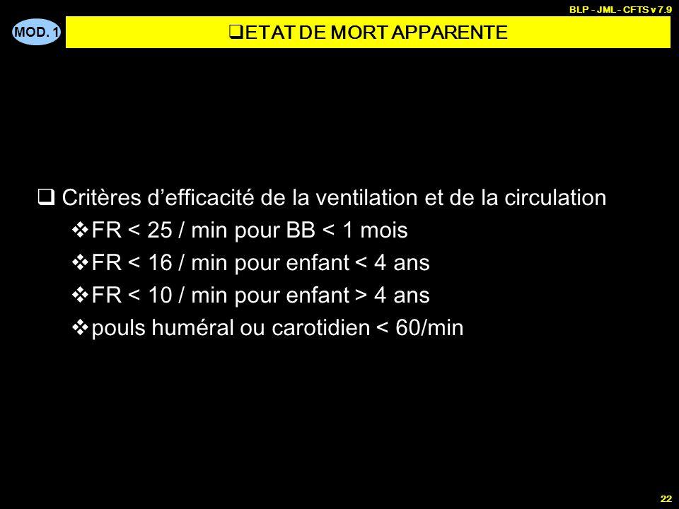 MOD. 1 BLP - JML - CFTS v 7.9 21 Absence de réactions (= inconscience) Absence de ventilation efficace FR < 25 / min pour BB < 1 mois FR < 16 / min po