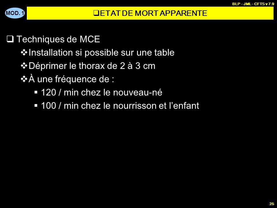 MOD. 1 BLP - JML - CFTS v 7.9 24 Inconscience, absence de ventilation 5 insufflations Recherche du pouls carotidien Pouls carotidien présent : poursui