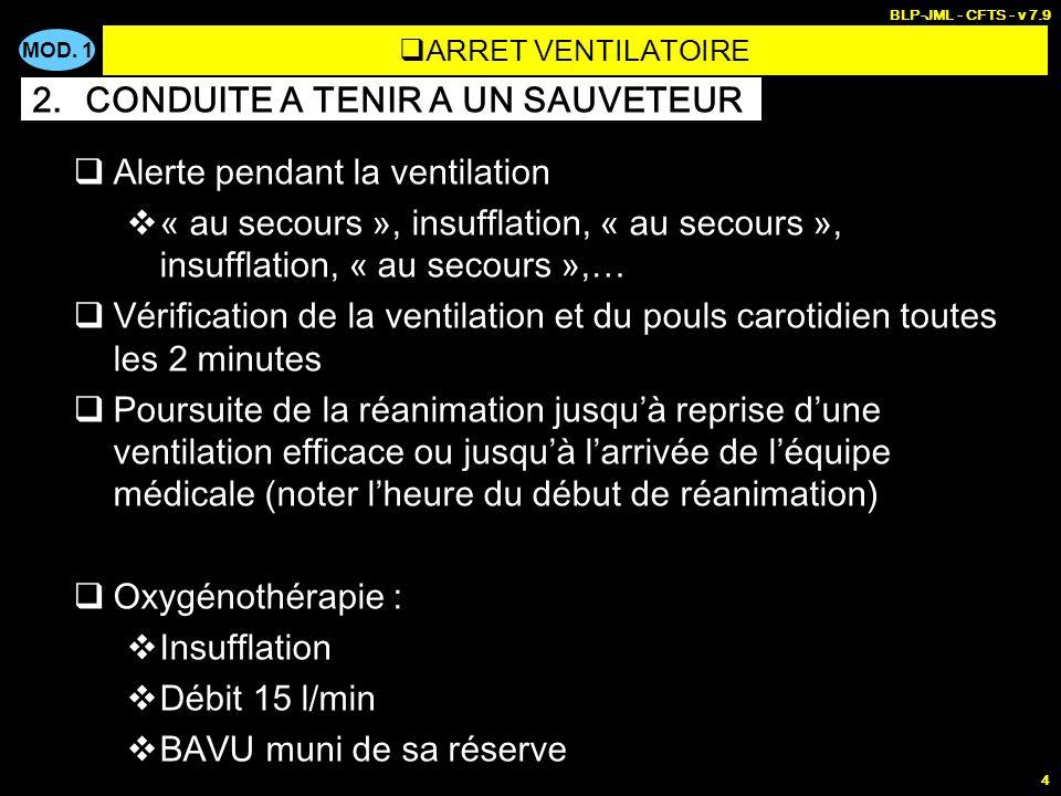 MOD. 1 BLP-JML - CFTS - v 7.9 4 Alerte pendant la ventilation « au secours », insufflation, « au secours », insufflation, « au secours »,… Vérificatio