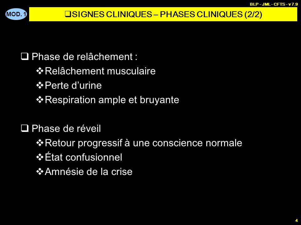 MOD. 1 BLP - JML - CFTS - v 7.9 4 Phase de relâchement : Relâchement musculaire Perte durine Respiration ample et bruyante Phase de réveil Retour prog