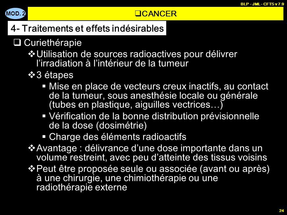 MOD. 2 BLP - JML - CFTS v 7.9 24 Curiethérapie Utilisation de sources radioactives pour délivrer lirradiation à lintérieur de la tumeur 3 étapes Mise