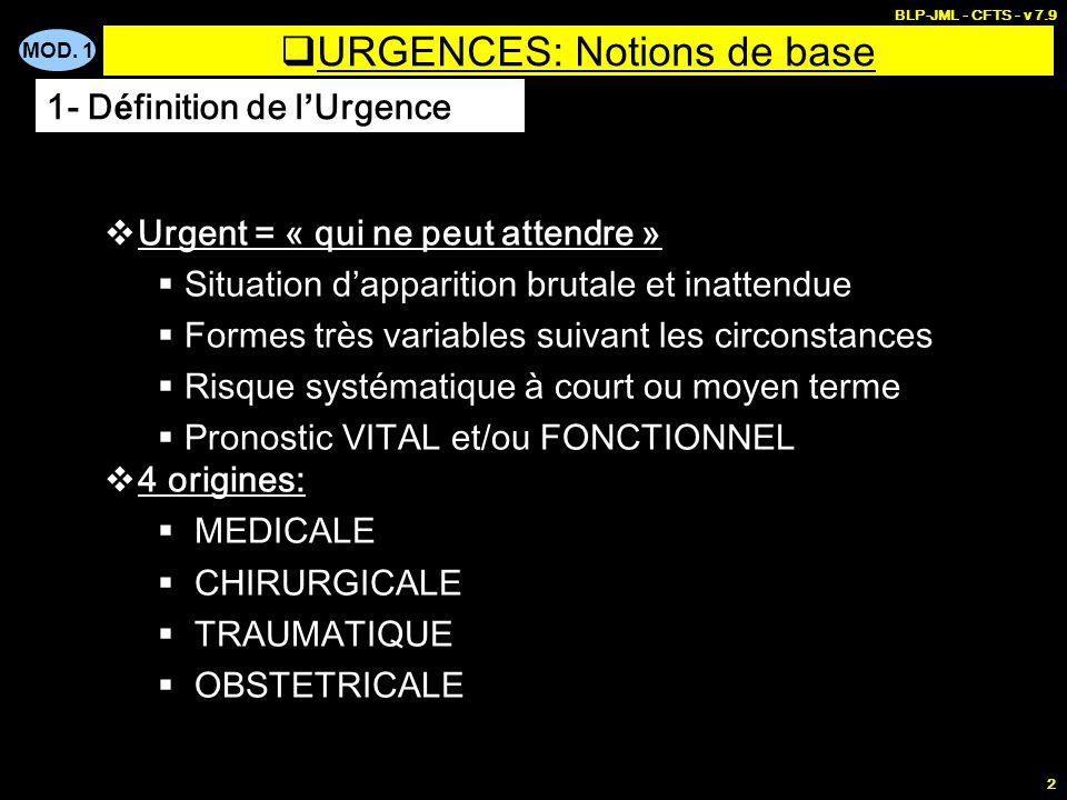 MOD. 1 BLP-JML - CFTS - v 7.9 2 URGENCES: Notions de base Urgent = « qui ne peut attendre » Situation dapparition brutale et inattendue Formes très va