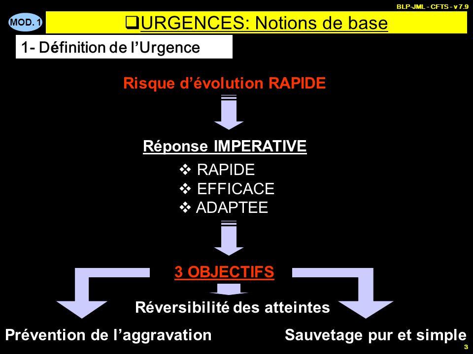 MOD. 1 BLP-JML - CFTS - v 7.9 3 URGENCES: Notions de base 1- D é finition de l Urgence Risque dévolution RAPIDE Réponse IMPERATIVE RAPIDE EFFICACE ADA