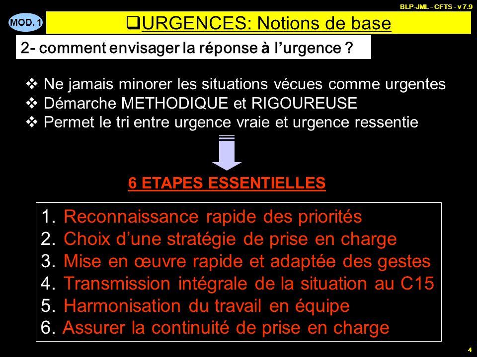MOD. 1 BLP-JML - CFTS - v 7.9 4 URGENCES: Notions de base 2- comment envisager la r é ponse à l urgence ? Ne jamais minorer les situations vécues comm