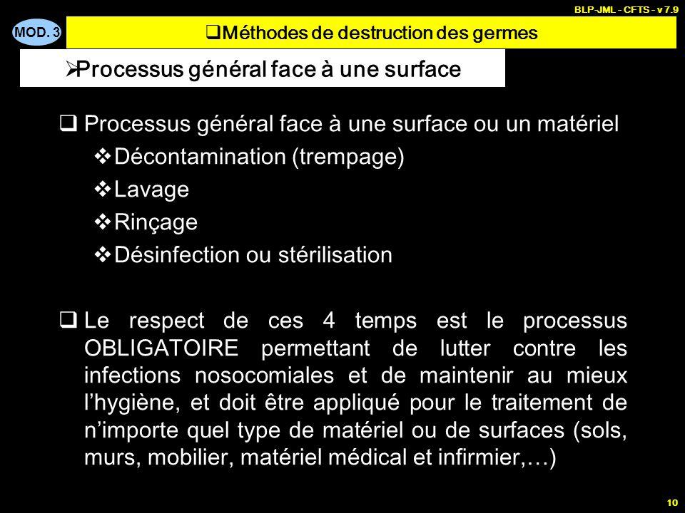 MOD. 3 BLP-JML - CFTS - v 7.9 10 Processus général face à une surface ou un matériel Décontamination (trempage) Lavage Rinçage Désinfection ou stérili