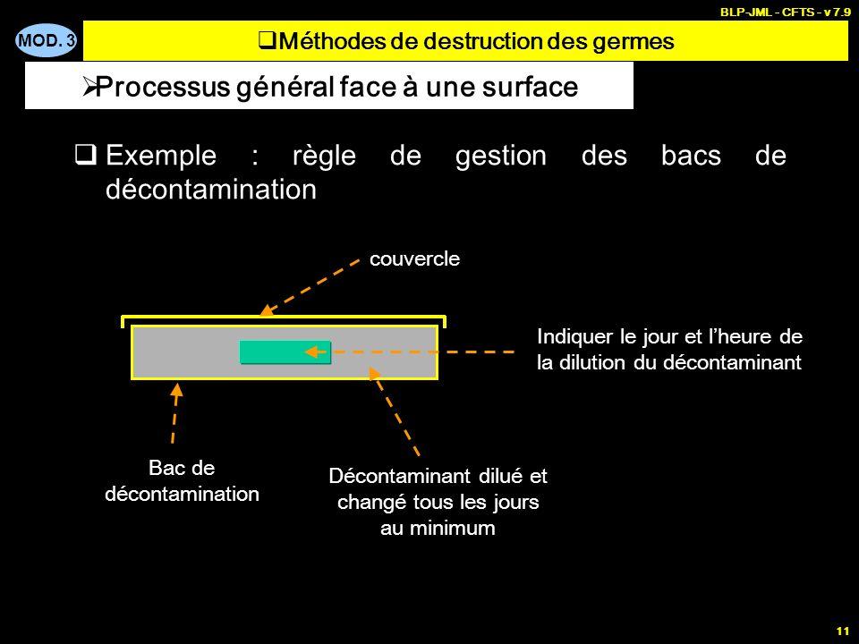 MOD. 3 BLP-JML - CFTS - v 7.9 11 Exemple : règle de gestion des bacs de décontamination couvercle Décontaminant dilué et changé tous les jours au mini