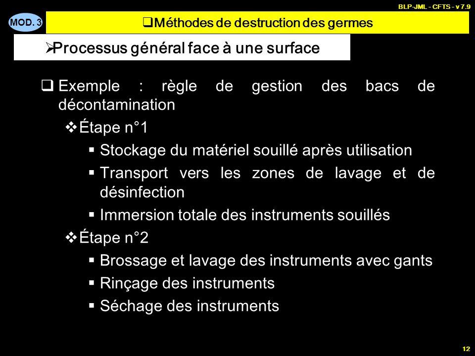MOD. 3 BLP-JML - CFTS - v 7.9 12 Exemple : règle de gestion des bacs de décontamination Étape n°1 Stockage du matériel souillé après utilisation Trans
