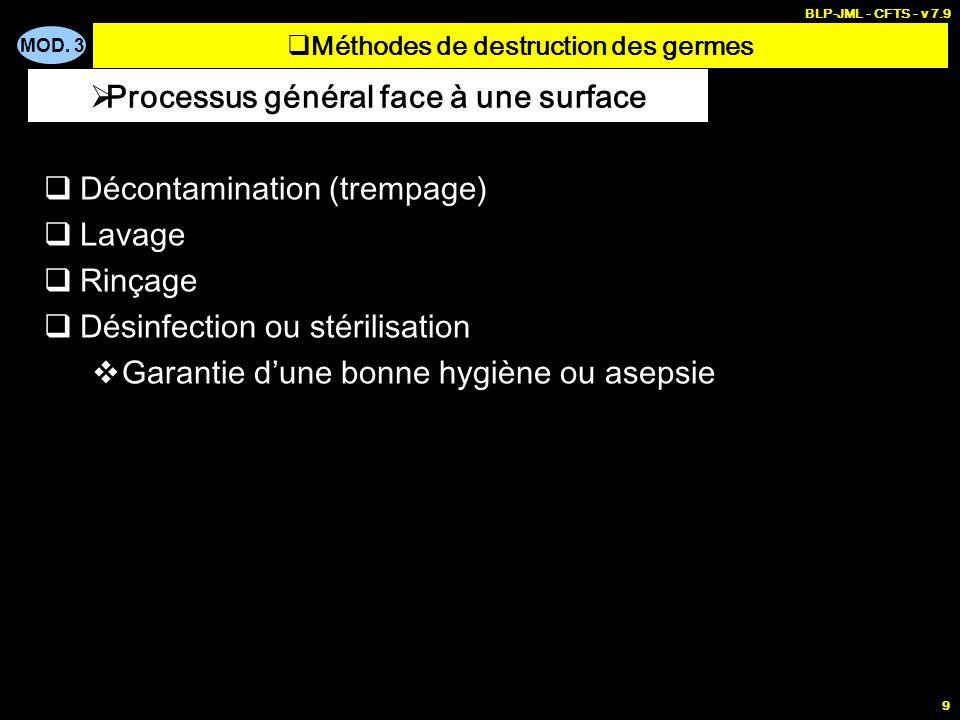 MOD. 3 BLP-JML - CFTS - v 7.9 9 Décontamination (trempage) Lavage Rinçage Désinfection ou stérilisation Garantie dune bonne hygiène ou asepsie Process