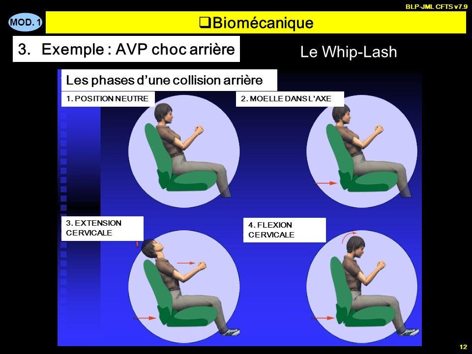 MOD. 1 BLP-JML CFTS v7.9 12 Biomécanique 3.Exemple : AVP choc arrière Le Whip-Lash 1. POSITION NEUTRE Les phases dune collision arrière 2. MOELLE DANS