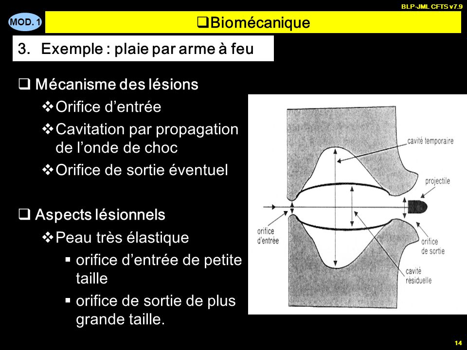 MOD. 1 BLP-JML CFTS v7.9 14 Biomécanique 3.Exemple : plaie par arme à feu Mécanisme des lésions Orifice dentrée Cavitation par propagation de londe de