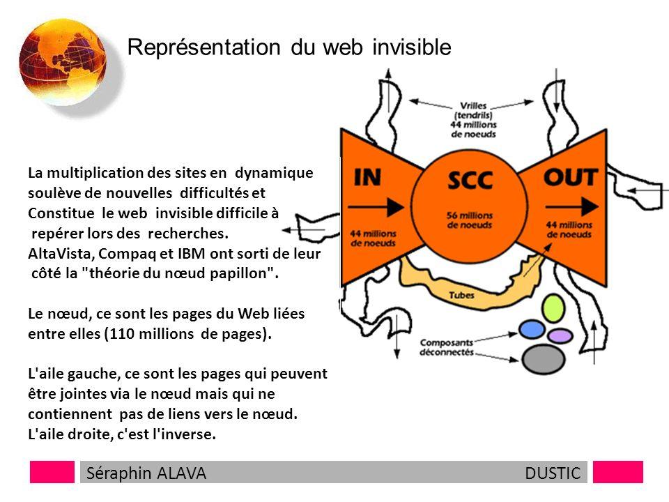 Accros au Net Séraphin ALAVADUSTIC