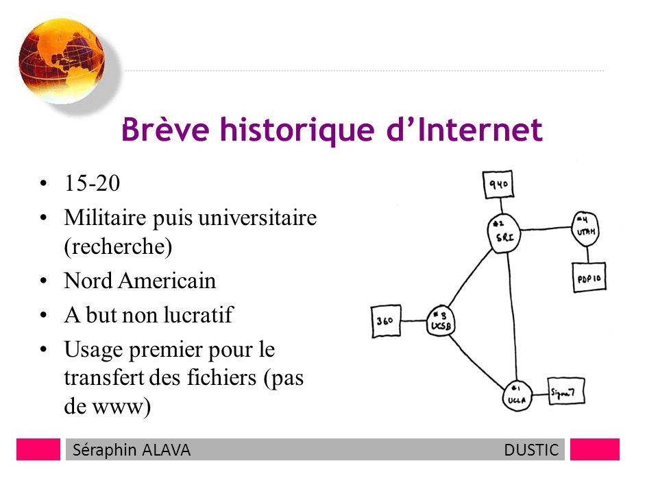 3 Brève historique dInternet 15-20 Militaire puis universitaire (recherche) Nord Americain A but non lucratif Usage premier pour le transfert des fichiers (pas de www) Séraphin ALAVADUSTIC