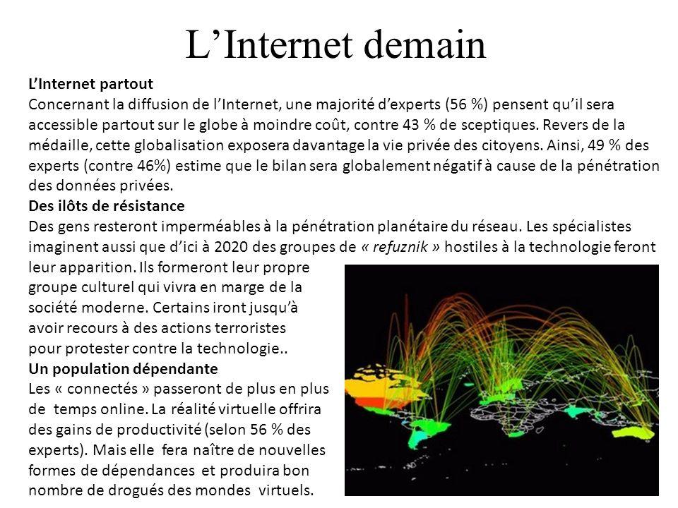 Représentation du web invisible Séraphin ALAVADUSTIC La multiplication des sites en dynamique soulève de nouvelles difficultés et Constitue le web inv