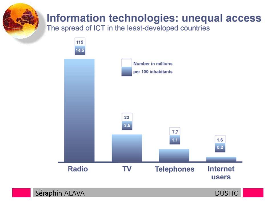 7 Impact des Nouvelles Technologies Toute la croissance dans le secteur des télécoms durant la dernière décade est stimilée par les communications mobile et Internet Séraphin ALAVADUSTIC