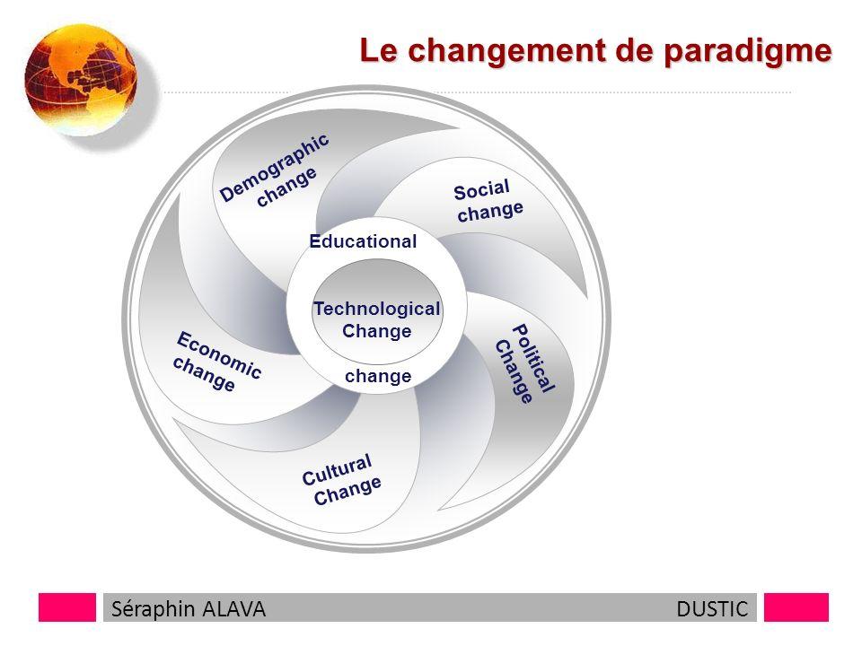 9 Social change Demographic change Economic change Cultural Change Political Change change Educational Technological Change Le changement de paradigme Séraphin ALAVADUSTIC