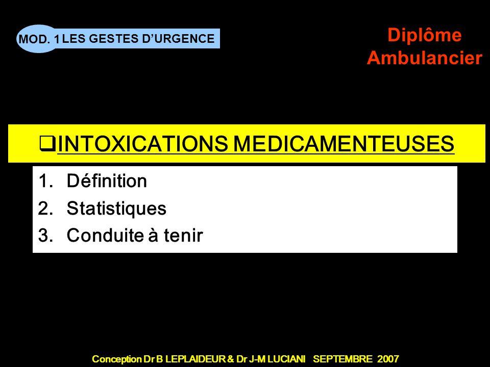 Conception Dr B LEPLAIDEUR & Dr J-M LUCIANI SEPTEMBRE 2007 LES GESTES DURGENCE MOD. 1 Diplôme Ambulancier TITRE DE CHAPITRE INTOXICATIONS MEDICAMENTEU