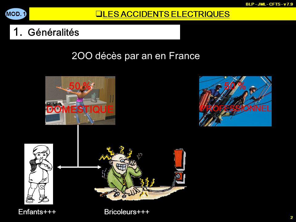 MOD. 1 BLP - JML - CFTS - v 7.9 2 LES ACCIDENTS ELECTRIQUES 1. Généralités 2OO décès par an en France 50 % DOMESTIQUE 50 % PROFESSIONNEL Enfants+++Bri