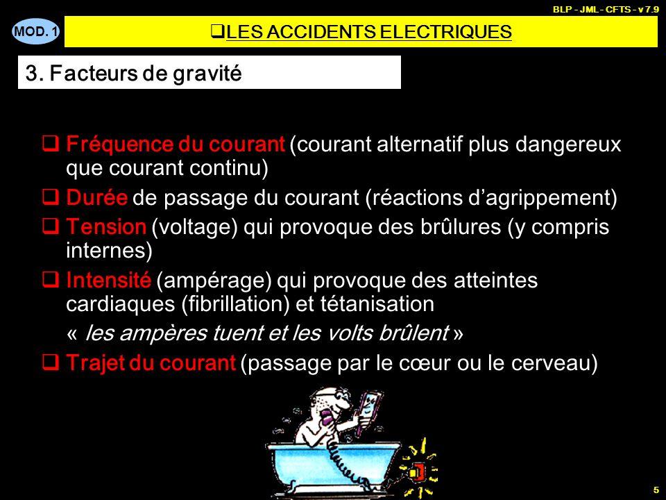 MOD. 1 BLP - JML - CFTS - v 7.9 5 3. Facteurs de gravité Fréquence du courant (courant alternatif plus dangereux que courant continu) Durée de passage