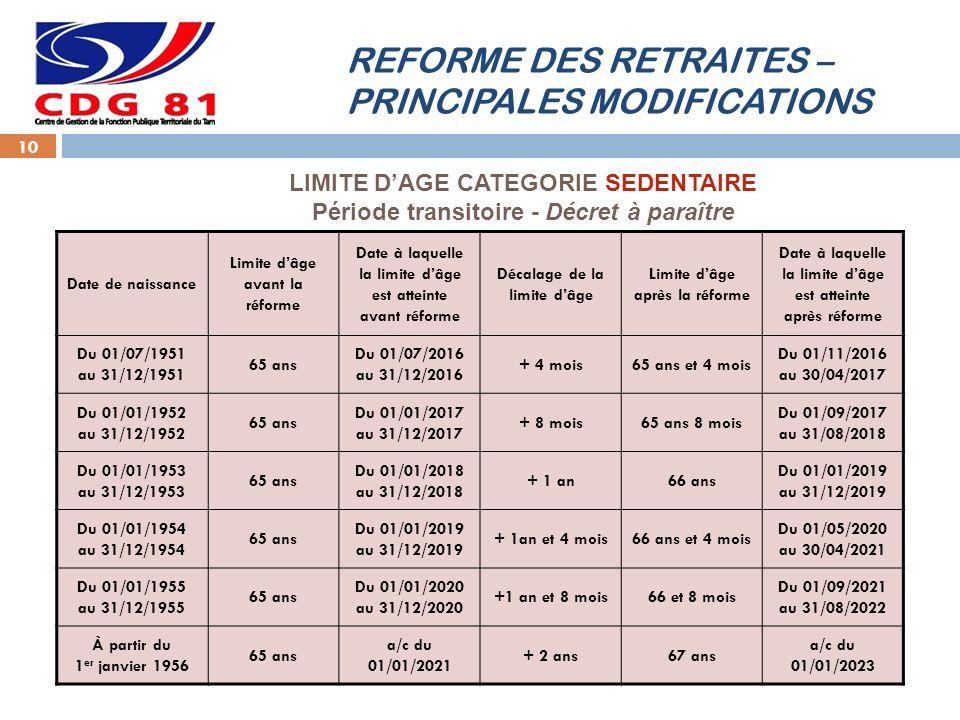 REFORME DES RETRAITES – PRINCIPALES MODIFICATIONS 10 Date de naissance Limite dâge avant la réforme Date à laquelle la limite dâge est atteinte avant réforme Décalage de la limite dâge Limite dâge après la réforme Date à laquelle la limite dâge est atteinte après réforme Du 01/07/1951 au 31/12/1951 65 ans Du 01/07/2016 au 31/12/2016 + 4 mois65 ans et 4 mois Du 01/11/2016 au 30/04/2017 Du 01/01/1952 au 31/12/1952 65 ans Du 01/01/2017 au 31/12/2017 + 8 mois65 ans 8 mois Du 01/09/2017 au 31/08/2018 Du 01/01/1953 au 31/12/1953 65 ans Du 01/01/2018 au 31/12/2018 + 1 an66 ans Du 01/01/2019 au 31/12/2019 Du 01/01/1954 au 31/12/1954 65 ans Du 01/01/2019 au 31/12/2019 + 1an et 4 mois66 ans et 4 mois Du 01/05/2020 au 30/04/2021 Du 01/01/1955 au 31/12/1955 65 ans Du 01/01/2020 au 31/12/2020 +1 an et 8 mois66 et 8 mois Du 01/09/2021 au 31/08/2022 À partir du 1 er janvier 1956 65 ans a/c du 01/01/2021 + 2 ans67 ans a/c du 01/01/2023 LIMITE DAGE CATEGORIE SEDENTAIRE Période transitoire - Décret à paraître