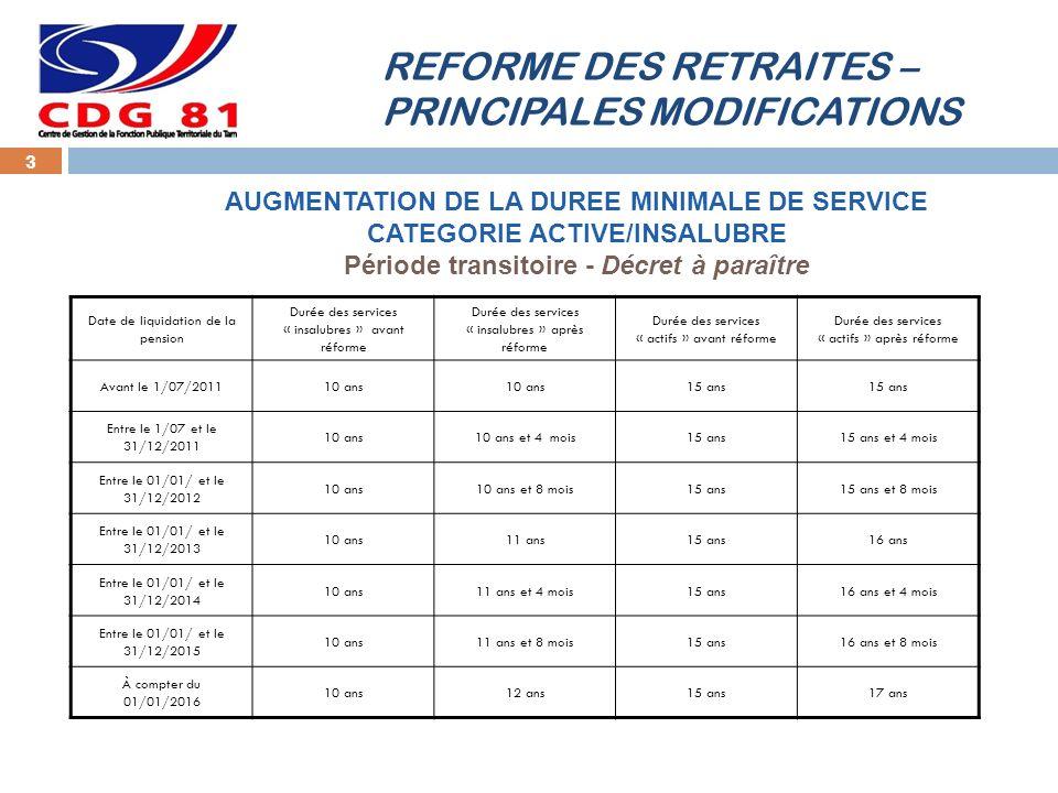 REFORME DES RETRAITES – PRINCIPALES MODIFICATIONS 3 Date de liquidation de la pension Durée des services « insalubres » avant réforme Durée des servic