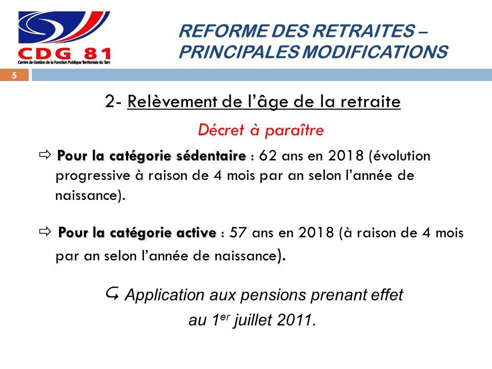 REFORME DES RETRAITES – PRINCIPALES MODIFICATIONS 5 2- Relèvement de lâge de la retraite Décret à paraître Pour la catégorie sédentaire Pour la catégo