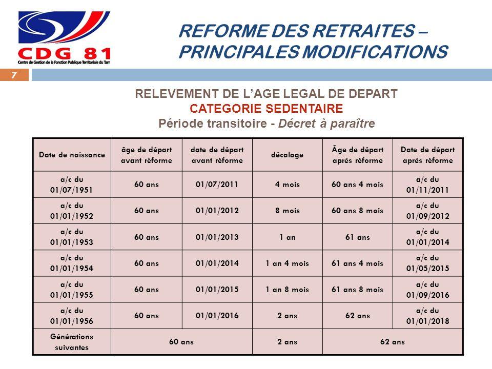 REFORME DES RETRAITES – PRINCIPALES MODIFICATIONS 7 Date de naissance âge de départ avant réforme date de départ avant réforme décalage Âge de départ après réforme Date de départ après réforme a/c du 01/07/1951 60 ans01/07/20114 mois60 ans 4 mois a/c du 01/11/2011 a/c du 01/01/1952 60 ans01/01/20128 mois60 ans 8 mois a/c du 01/09/2012 a/c du 01/01/1953 60 ans01/01/20131 an61 ans a/c du 01/01/2014 a/c du 01/01/1954 60 ans01/01/20141 an 4 mois61 ans 4 mois a/c du 01/05/2015 a/c du 01/01/1955 60 ans01/01/20151 an 8 mois61 ans 8 mois a/c du 01/09/2016 a/c du 01/01/1956 60 ans01/01/20162 ans62 ans a/c du 01/01/2018 Générations suivantes 60 ans2 ans62 ans RELEVEMENT DE LAGE LEGAL DE DEPART CATEGORIE SEDENTAIRE Période transitoire - Décret à paraître