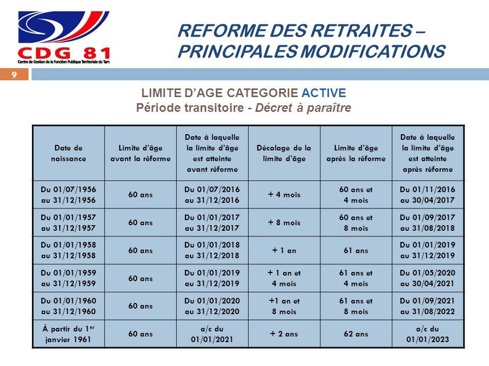 REFORME DES RETRAITES – PRINCIPALES MODIFICATIONS 9 Date de naissance Limite dâge avant la réforme Date à laquelle la limite dâge est atteinte avant réforme Décalage de la limite dâge Limite dâge après la réforme Date à laquelle la limite dâge est atteinte après réforme Du 01/07/1956 au 31/12/1956 60 ans Du 01/07/2016 au 31/12/2016 + 4 mois 60 ans et 4 mois Du 01/11/2016 au 30/04/2017 Du 01/01/1957 au 31/12/1957 60 ans Du 01/01/2017 au 31/12/2017 + 8 mois 60 ans et 8 mois Du 01/09/2017 au 31/08/2018 Du 01/01/1958 au 31/12/1958 60 ans Du 01/01/2018 au 31/12/2018 + 1 an61 ans Du 01/01/2019 au 31/12/2019 Du 01/01/1959 au 31/12/1959 60 ans Du 01/01/2019 au 31/12/2019 + 1 an et 4 mois 61 ans et 4 mois Du 01/05/2020 au 30/04/2021 Du 01/01/1960 au 31/12/1960 60 ans Du 01/01/2020 au 31/12/2020 +1 an et 8 mois 61 ans et 8 mois Du 01/09/2021 au 31/08/2022 À partir du 1 er janvier 1961 60 ans a/c du 01/01/2021 + 2 ans62 ans a/c du 01/01/2023 LIMITE DAGE CATEGORIE ACTIVE Période transitoire - Décret à paraître